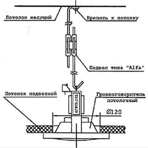 Абонентский громкоговоритель потолочный ОР 351