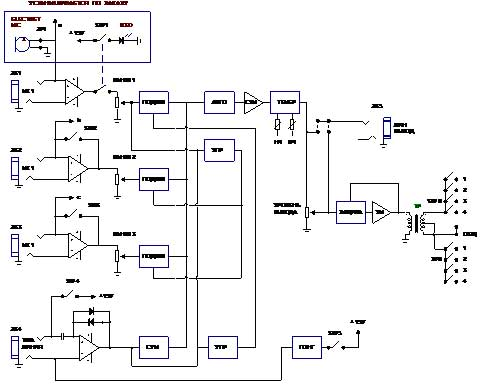 схема микшер-усилителя РУШ