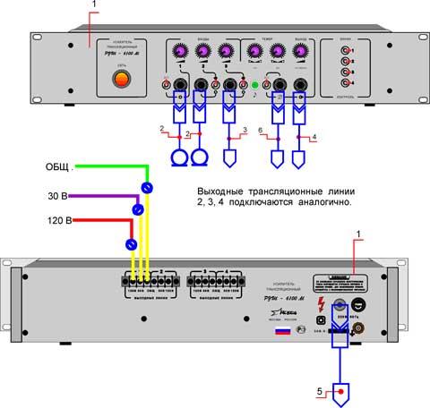 ...тюнера. трансляционный усилитель РУШ 6100 M. На схеме подключения микшер-усилителя РУШ 6100 М расположены...