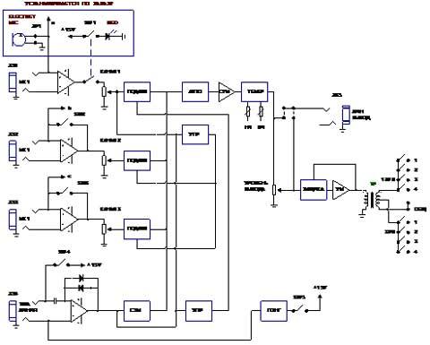 Структурная схема микшер-усилителя РУШ 5 М.